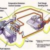 دانلود رایگان مقاله سیستمهای سوخت رسانی کاربراتوری و انژکتوری
