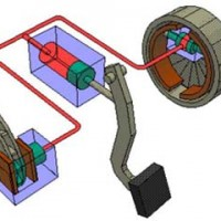 دانلود پاورپوینت معرفی سیستم های ترمز در خودروها