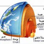طرح جابر با موضوع لایه های درونی زمین
